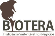 biotera ares